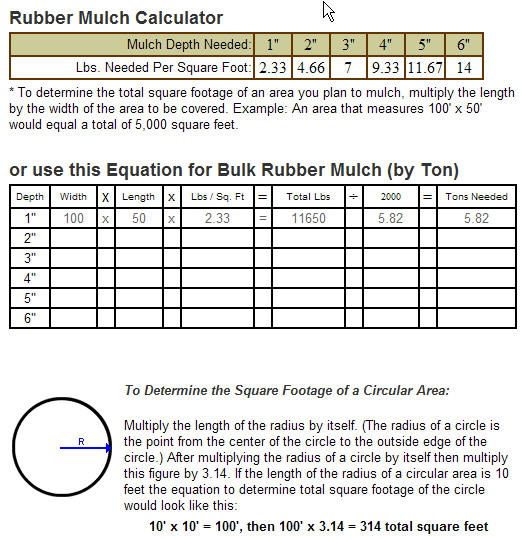 Rubber Mulch Calculator
